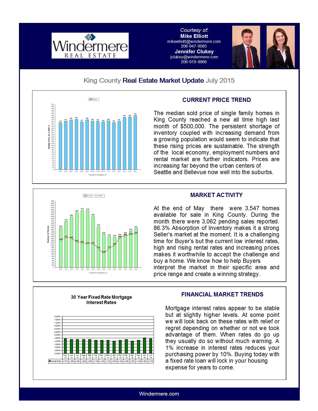 JULY 2015 Market Update