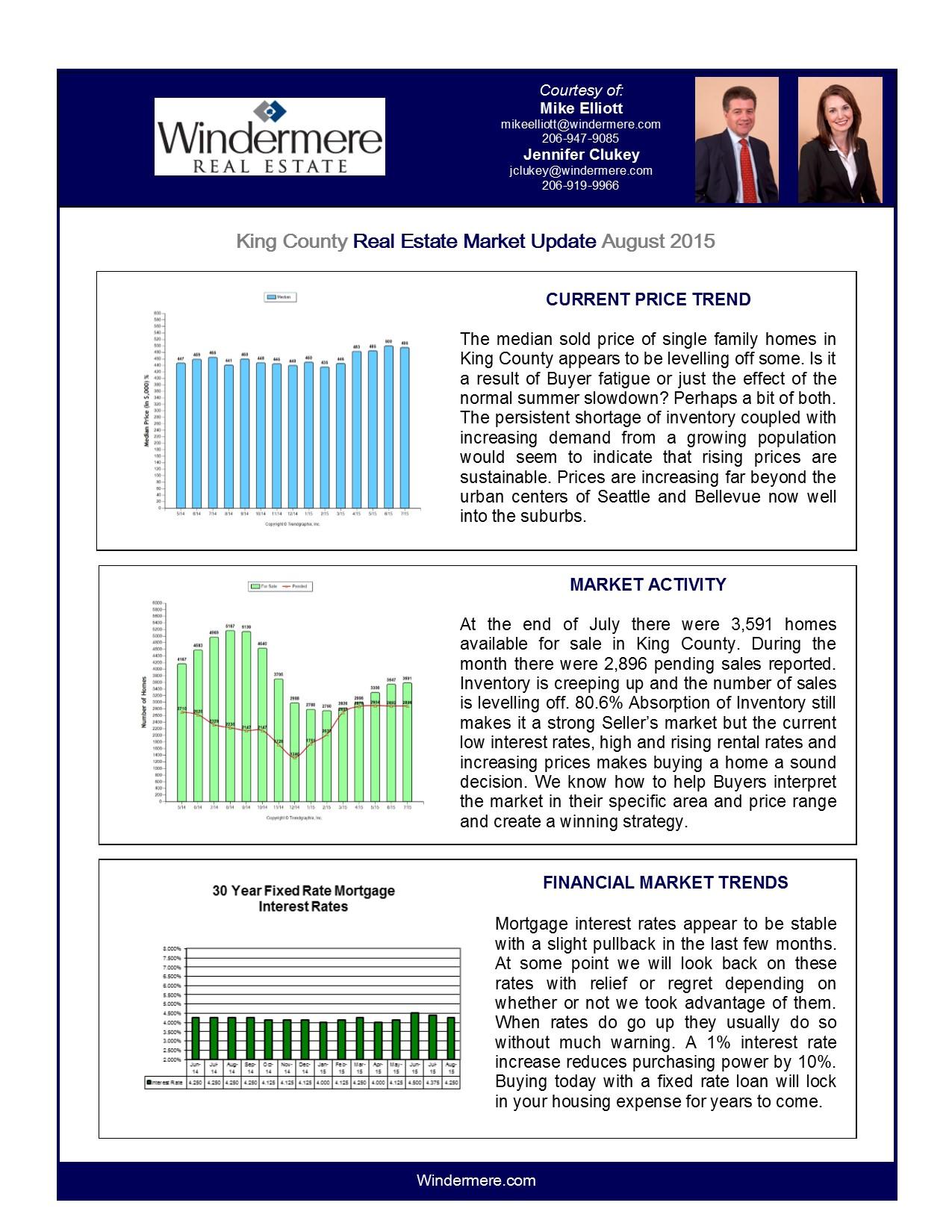 AUG 2015 Market Update