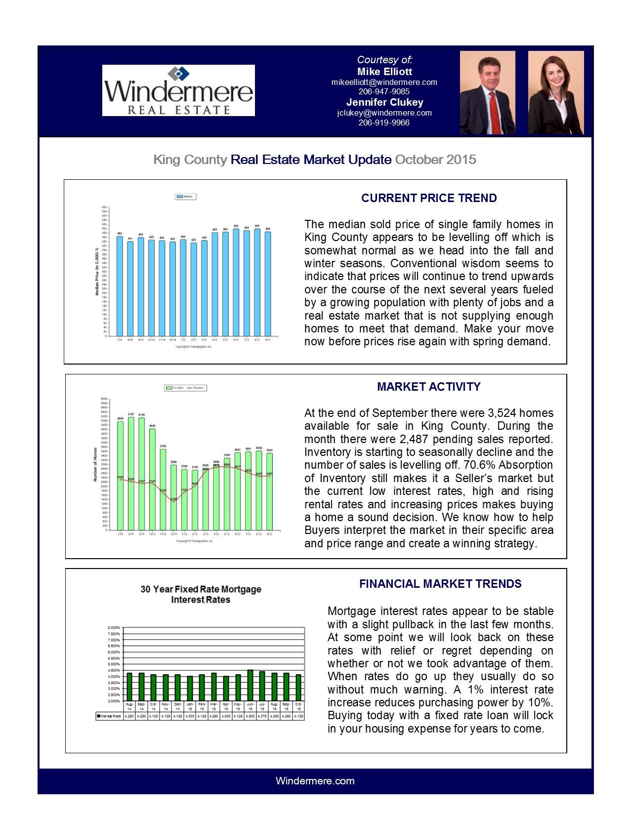 Oct 2015 Market Update