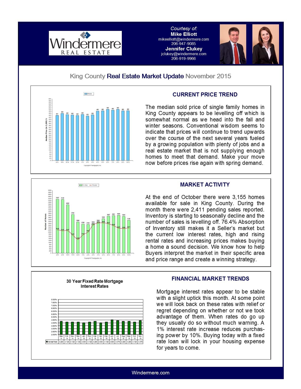 NOV 2015 Market Update