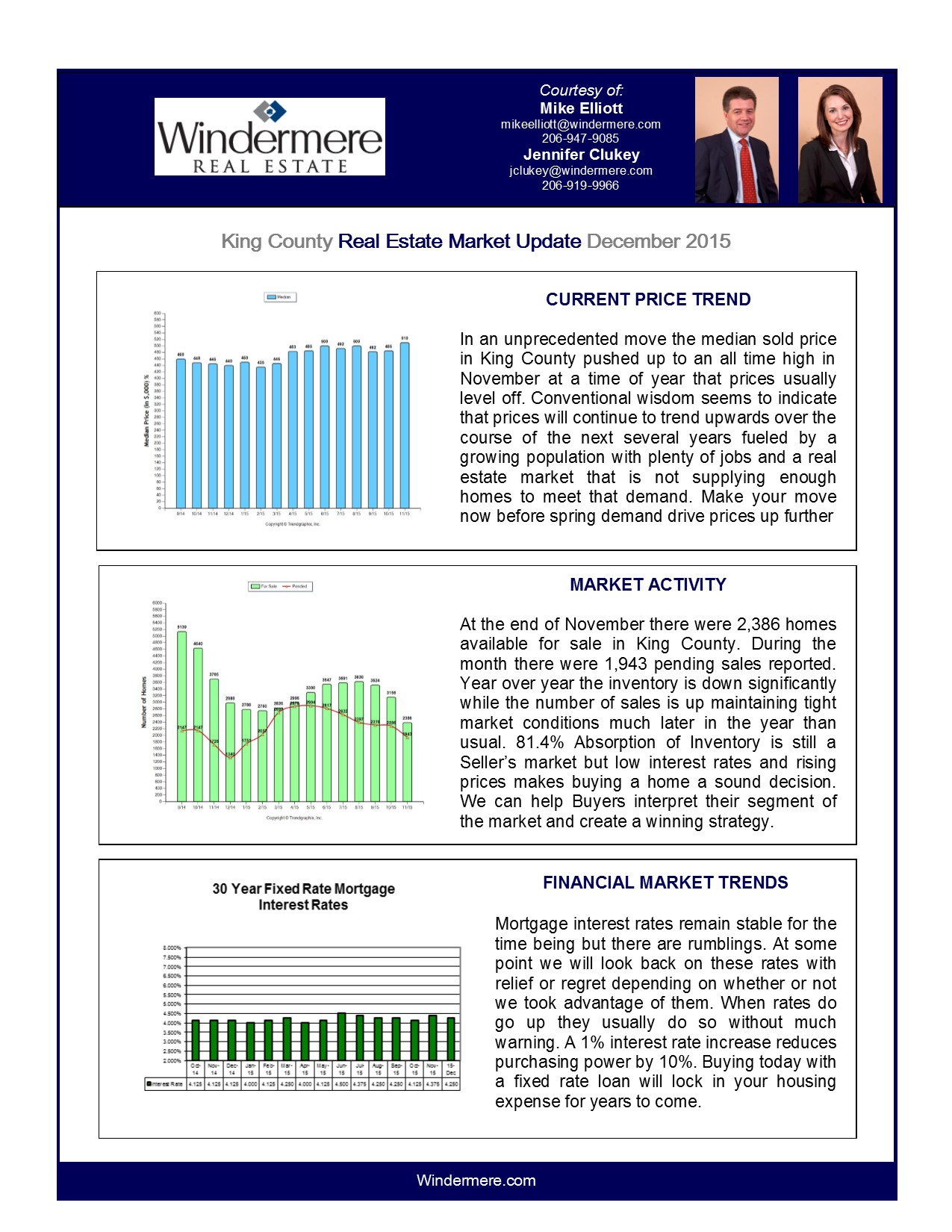 Dec 2015 Market Update