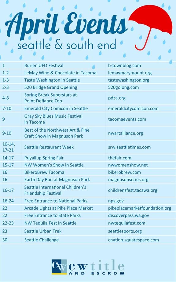 April 2016 Events
