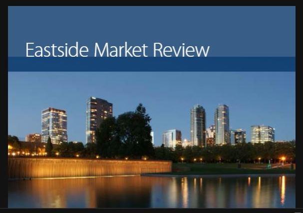 market review