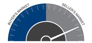 content_16162_WWA_GardnerReportQ2_Speedometer