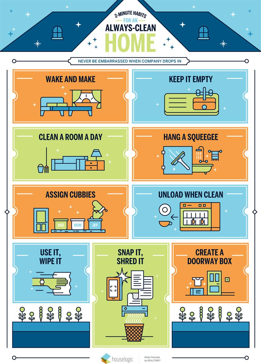 how-keep-your-house-clean-standard_8aad93de2f1067e66758d4f80fee15c4_860x1200_q85