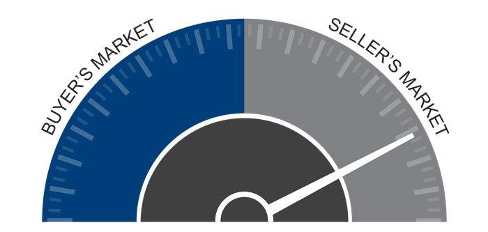 content_16229_WWA_GardnerReportQ3_Speedometer